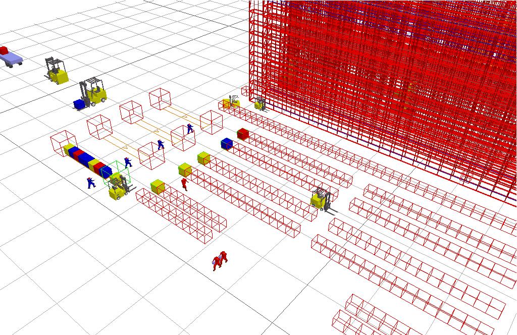 Проектирование склада. Модели участка этикетирования и оприходования товаров
